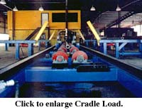 Cradle Load Photograph